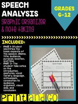 Speech Analysis Graphic Organizer