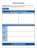 Speech Analysis Graphic Organizer; Google Doc; Rhetorical Analysis, Rhetoric