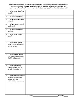 Speech Analysis Project