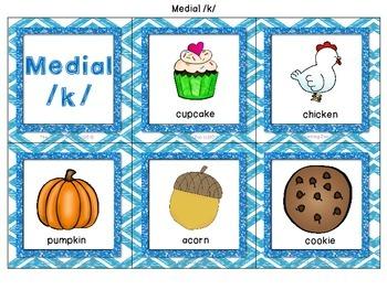Speech Articulation K Sounds {Initial, Medial, Final Positions}