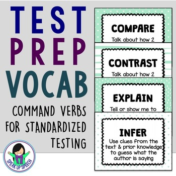 Test Prep Vocabulary Posters