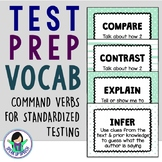 Test Prep Vocabulary Posters