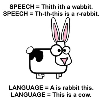 Speech Bunny / Language Bunny (Visual Aid for explaining speech vs. language)