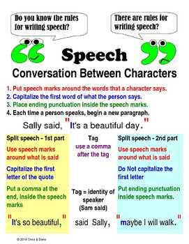 Speech Center Activity and Anchor Chart UK version