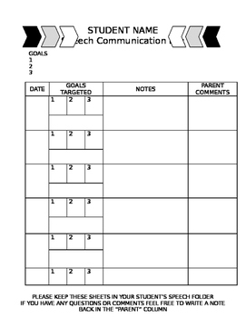Speech Communication Log
