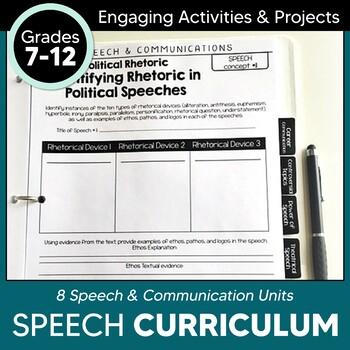 Speech & Communications Curriculum: Editable Portfolio, Le