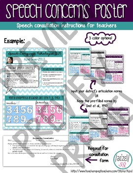 Speech Concerns Poster