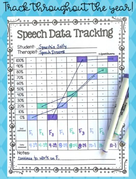 Speech Therapy Data Tracking Forms {Progress Monitoring for any IEP goal}