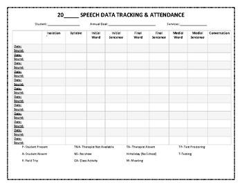 Speech Data & attendance- Articulation