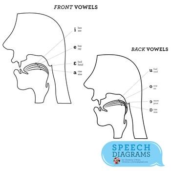 Speech Diagrams Clip Art