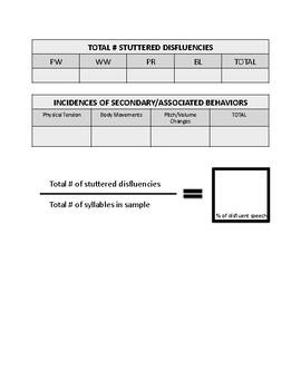 Speech Fluency Data Form - Easily Track & Analyze Disfluencies