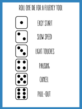 Speech Fluency (Stuttering) Name 3 Game! (Like Categories)