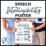 Speech Intelligibility Poster for Classroom Decor / Speech