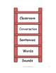 Speech Ladders