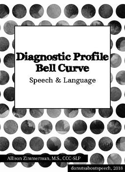 Speech & Language Diagnostic Profile - Bell Curve