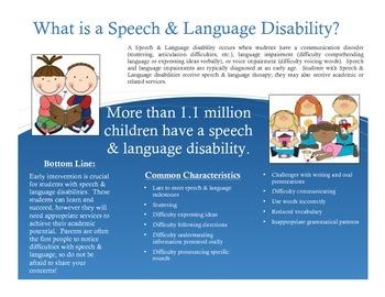 Special Education Parent Handout: Speech and Language Disabilities
