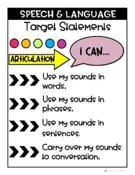 "Speech/Language ""I Can"" Statements"