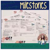 Speech & Language Milestones PK-5