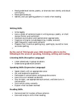Speech Therapy-Speech & Language Milestones for Elementary Aged Children
