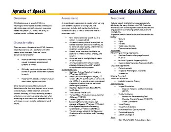 Speech Language Pathology Fact Sheets