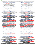 Speech-Language Pathology Facts