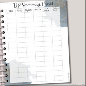 SLP Planner, Forms, and Organization Packet 2019-2020