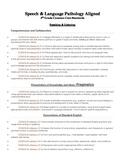 Speech & Language Pathology Specific Common Core Strands