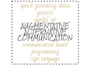 Speech Language Posters
