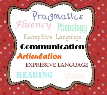 Speech Language Posters/Signs