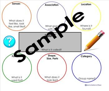 Speech Language Schema PDF