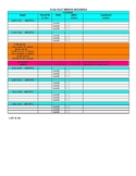 Speech-Language Therapy Schedule with Goal Summary