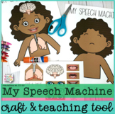 Speech Machine Visuals, Teaching Tools & Crafts