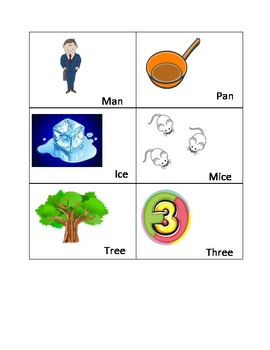Speech Materials Minimal Pairs 1