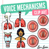 Speech Mechanisms for Voice Clip Art - Speech Therapy, Voice Therapy, Nodules