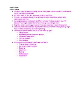 Speech Pathology Praxis 5331 Study Guide