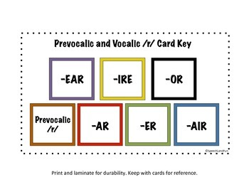 Speech Pirates - Prevocalic and Vocalic /r/ Activity Packet