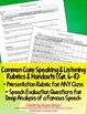 Speech Presentation Common Core Assessment Grades 6-8