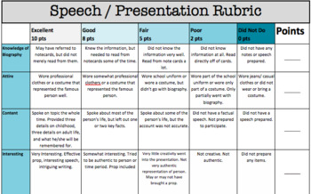Speech / Presentation Rubric - Middle School