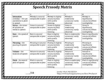 Speech Prosody Matrix