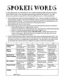 Speech Recitation Assignment and Rubric