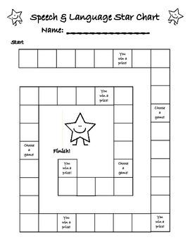 Speech Reinforcement Chart