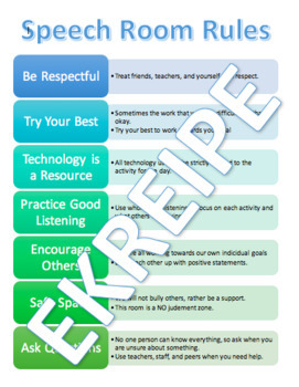 Speech Room Rules- Poster and Contract
