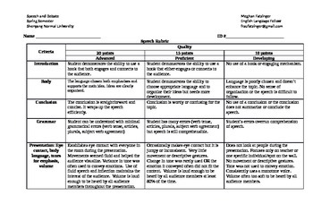 Speech Rubric