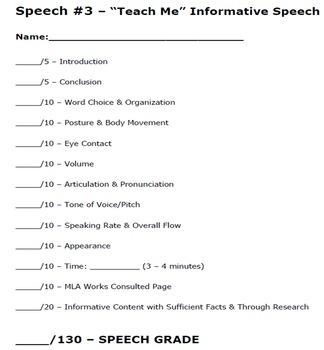 Speech Rubrics - Public Speaking, Informative, Persuasive, etc.