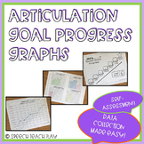Speech Sound/Articulation Progress Graphs & Hierarchy