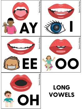 Speech Sound Cue Cards Freebie for Speech Therapy
