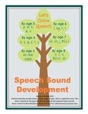 Speech Sound Developmental Chart