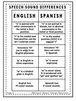Speech Sound Differences Between English and Spanish - Free Bilingual Printable