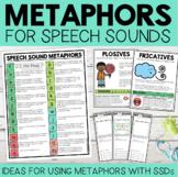 Speech Sound Metaphors