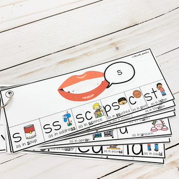 Speech Sounds and Their Letters Bundle | Letter to Sound Correspondence